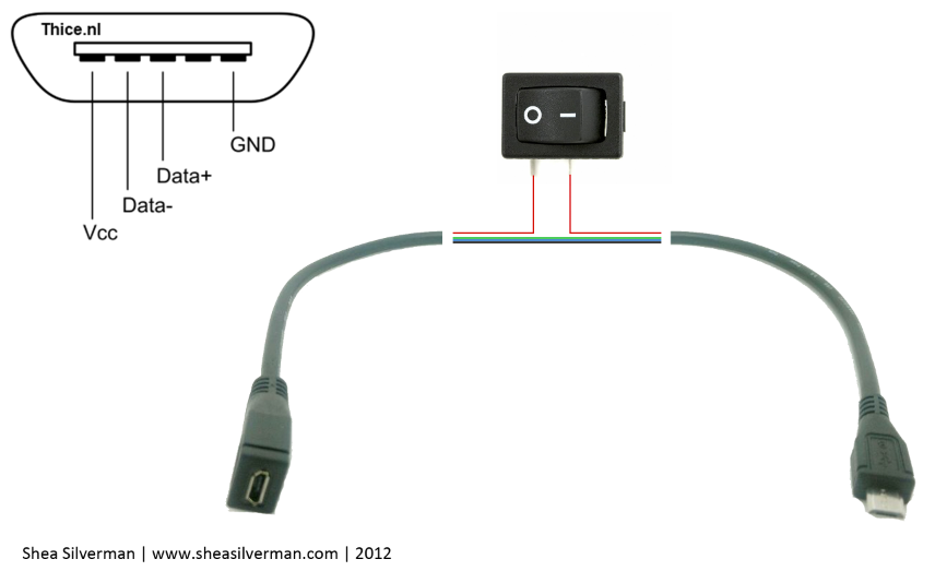 USB Power Cable With On//Off Switch For Raspberry Pi